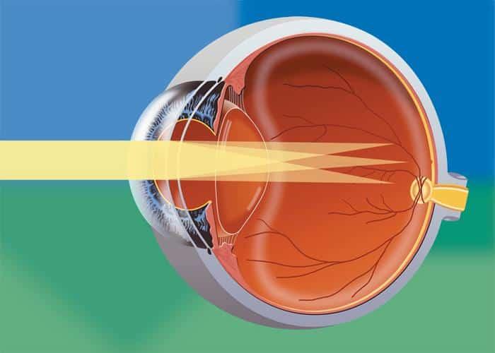 Оправы очков для зрения ray ban