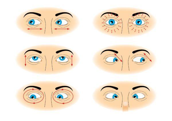 типичные глазные упражнения для ежедневного использования