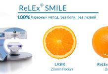 Коррекция зрения ReLEx SMILE в Москве