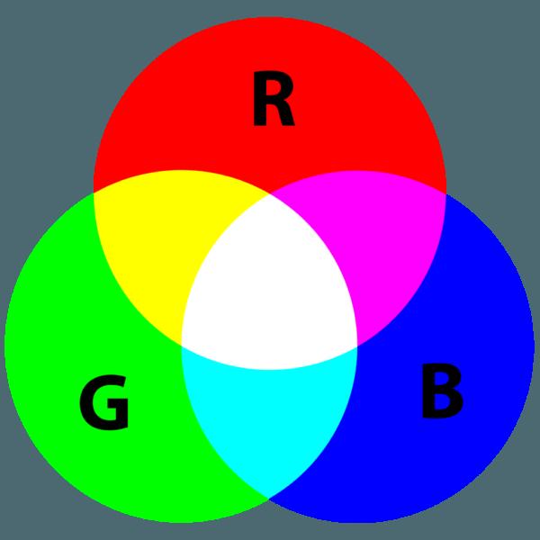 Красный, зеленый и синий цвет являются основой цветного зрения